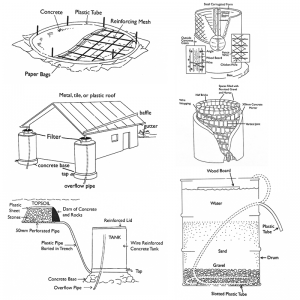 Techical Illustrations